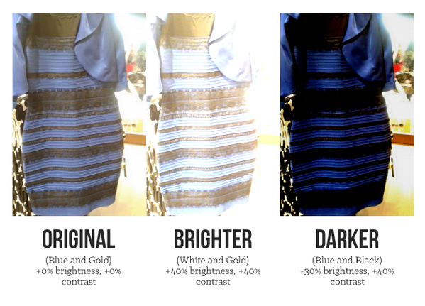 """전세계적으로 화제가 되었던 """"드레스 색깔 논란"""" 드레스 색깔 논란 :http://www.buzzfeed.com/jennaguillaume/dressgate#.ffWb0DyeW6"""